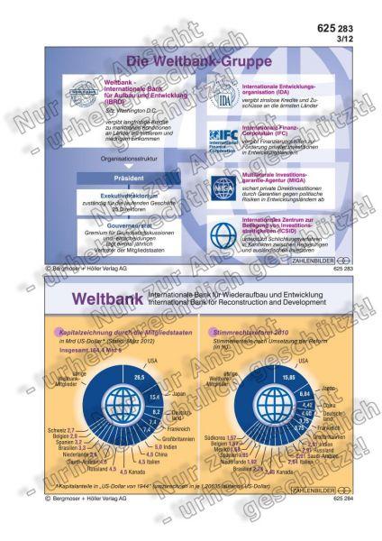 Die Weltbank (Bild)