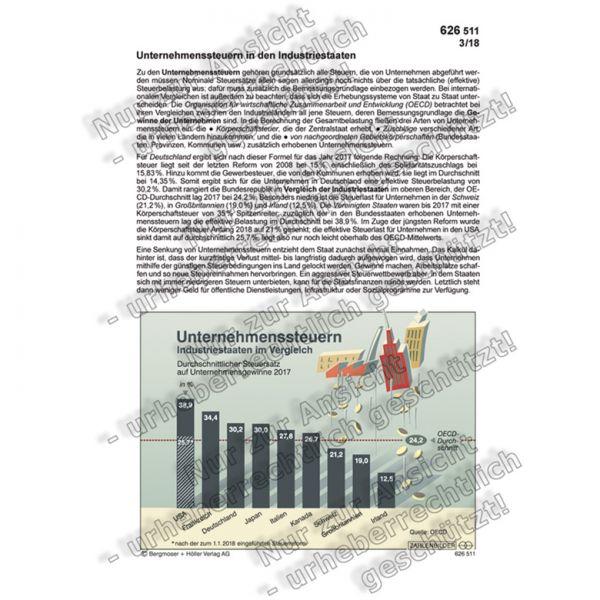 Unternehmenssteuern in den Industriestaaten