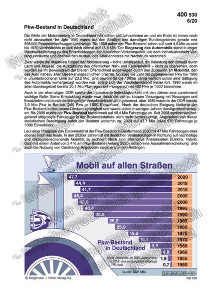 Pkw-Bestand in Deutschland 1950-2020