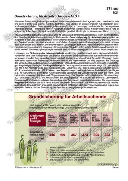 Grundsicherung für Arbeitsuchende - ALG II